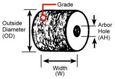 剥漆纤维轮,尼龙纤维轮,纤维脱漆轮,纤维去漆轮