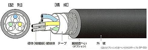日本ROBOT機器人電纜