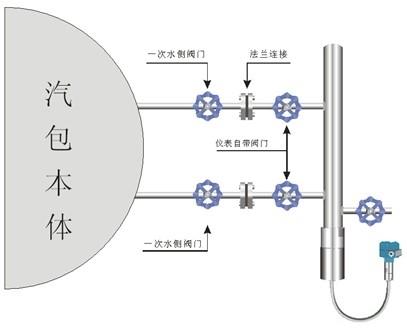 智能鍋爐汽包液位計HDE8031