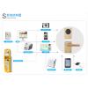 二维码酒店锁 手机二维码智能刷卡锁
