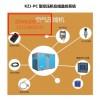 矿用光启KZJ-PC空压机在线监控系统的设计与实现