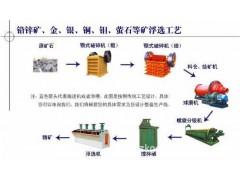 铂思特硫化铜精矿离析工艺,硫化铜矿冶炼方法,尾矿选铜毛毯机