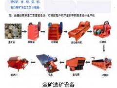 铂思特高砷金矿石预处理技术,直接氰化渣选铜选铅方法