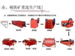 铂思特赤铁矿精矿反浮选提纯设备,赤铁矿反浮选脱硅方法