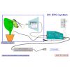EPG八通道昆虫刺探电位测量系统