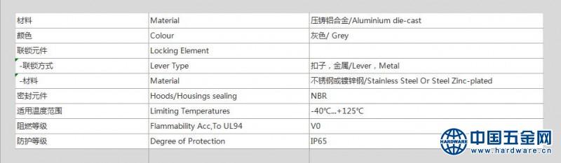 1 ip65外壳参数