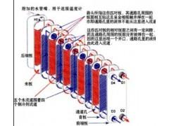 沈陽大連本溪液壓設備配套換熱器冷卻器