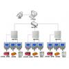 德力信电采暖集控系统