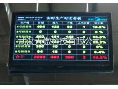 工业ANDON-andon安灯安冬系统