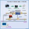 (刷卡预付费)AF9000中央空调能量型计费系统