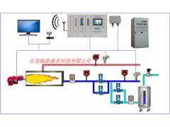 融泰盛亞液晶氣候補償器 氣候補償控制器