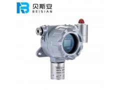 BSN系列甲苯二异氰酸酯TDI气体检测报警装置-深圳贝斯安