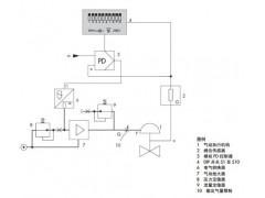 薩姆森3730-0閥門定位器