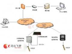FM-WSWY無線水位、溫度監測系統